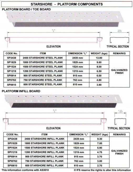 starshore - platform components